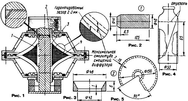 Сборка звукоизлучателя с симметричной магнитной системой