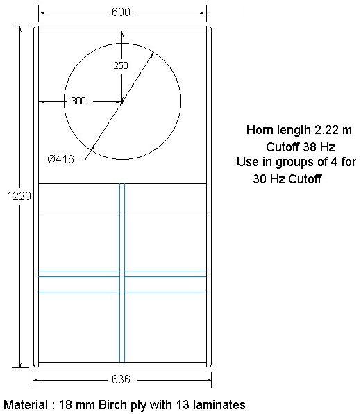 Рупор имеет длину 2,2 м, что составляет частоту 38 Гц
