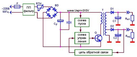 Однотактные схемы ибп