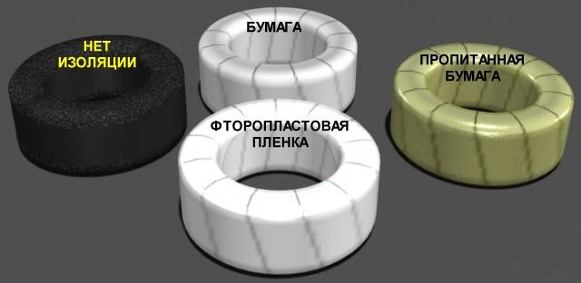 Изоляция ферритового кольца