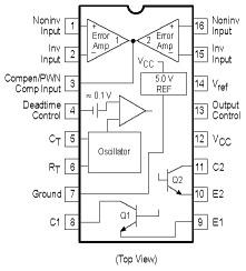 Структурная схема ШИМ контроллера TL494